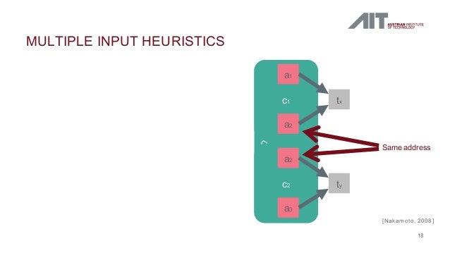 c1 c1 MULTIPLE INPUT HEURISTICS 18 a1 tx a2 c2 a2 ty a3 Same address [Nakamoto, 2008]