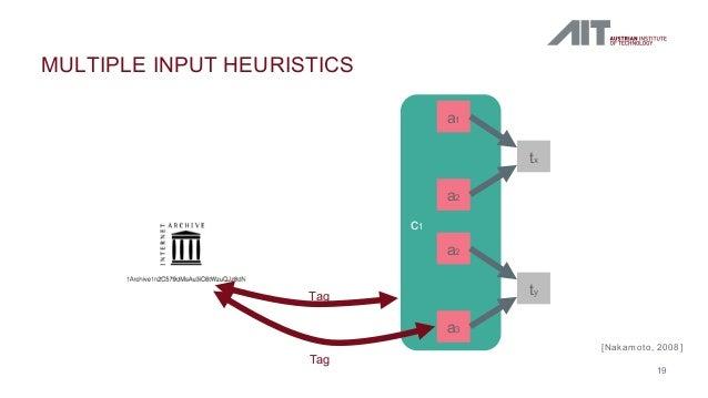 c1 MULTIPLE INPUT HEURISTICS 19 a1 tx a2 a2 ty a3 Tag Tag [Nakamoto, 2008]