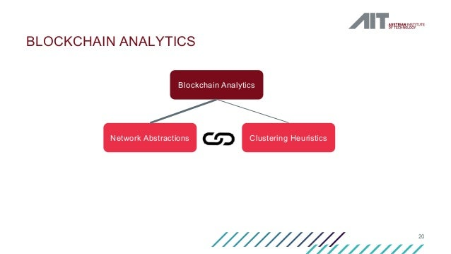 20 BLOCKCHAIN ANALYTICS Blockchain Analytics Network Abstractions Clustering Heuristics