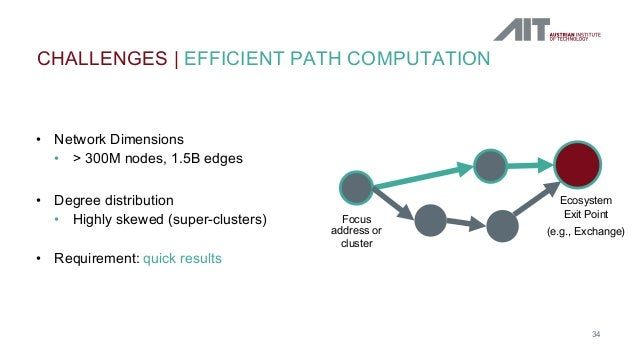 • Network Dimensions •  300M nodes, 1.5B edges • Degree distribution • Highly skewed (super-clusters) • Requirement: quick...