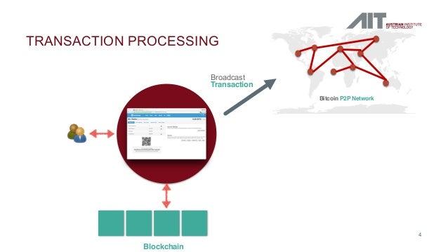 TRANSACTION PROCESSING Broadcast Transaction Blockchain 4 Bitcoin P2P Network