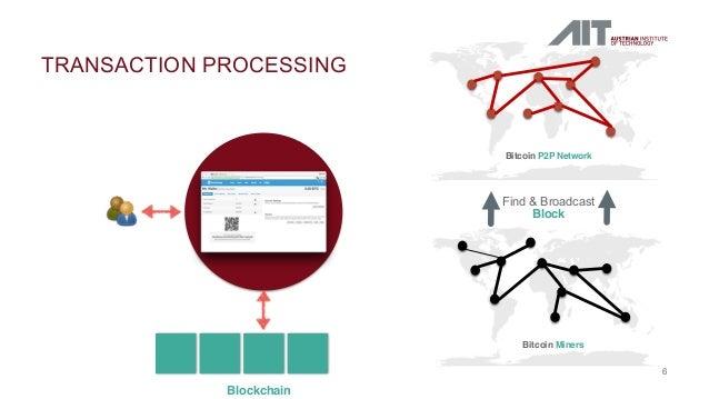 TRANSACTION PROCESSING Find & Broadcast Block Bitcoin P2P Network Bitcoin Miners Blockchain 6