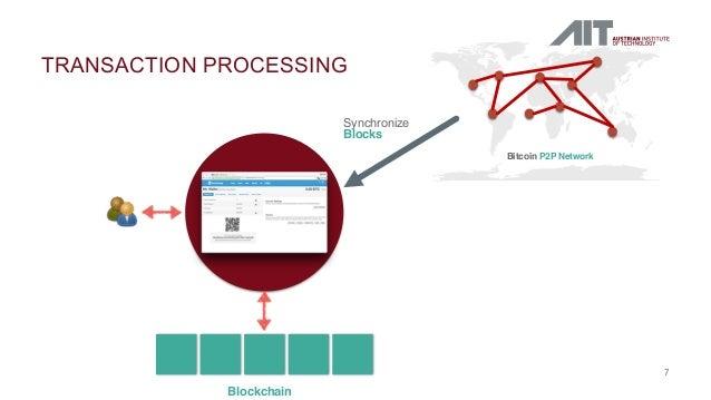 TRANSACTION PROCESSING Synchronize Blocks Blockchain 7 Bitcoin P2P Network
