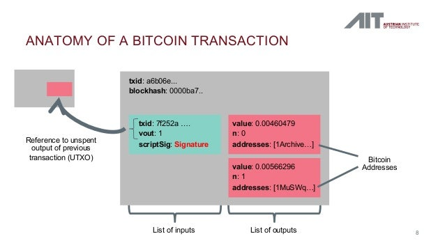 ANATOMY OF A BITCOIN TRANSACTION 8 txid: a6b06e... blockhash: 0000ba7.. txid: 7f252a …. vout: 1 scriptSig: Signature value...
