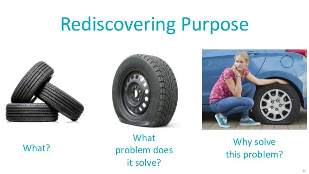 16 Rediscovering Purpose What? Why? Why?