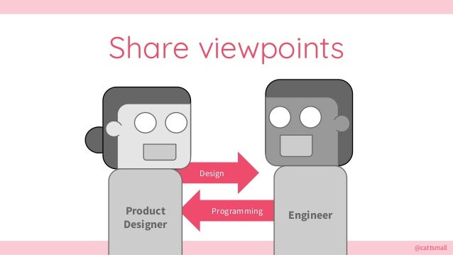 @cattsmall Design Programming Share viewpoints Product Designer Engineer