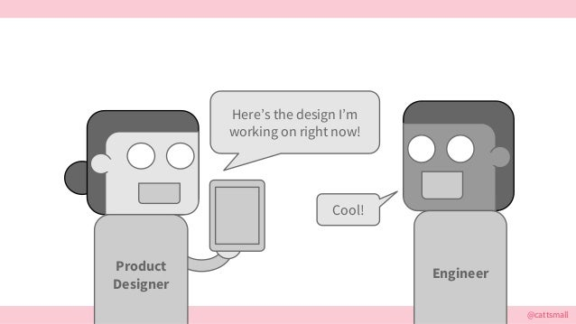 @cattsmall Here's the design I'm working on right now! Cool! EngineerProduct Designer