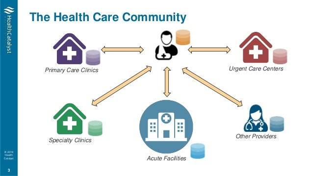 A Health Catalyst Overview: Learn How A Data First Strategy Can Drive Increased Outcomes Improvements Slide 3