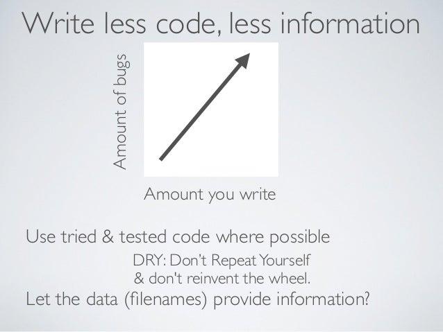 Github: Facebook for code