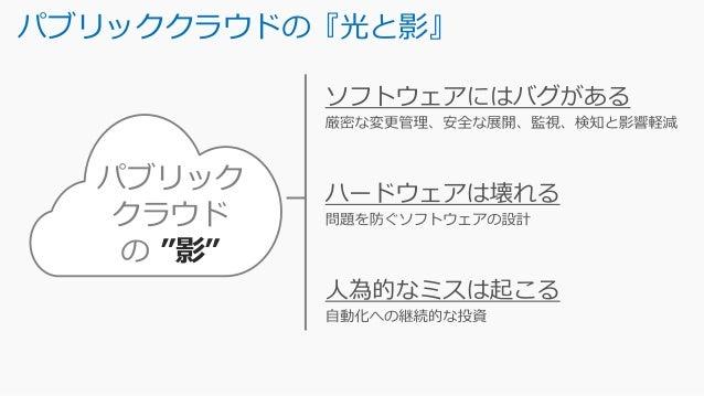運用設計に関する代表的な指針 https://www.ipa.go.jp/sec/softwareengineering/reports/20100416.html 『IPAの非機能要件グレード 2018』 大項目 説明 要求の例 実現方法の例...