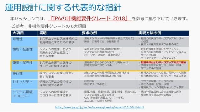 システム基盤の非機能要求に関する樹系図 https://www.ipa.go.jp/sec/softwareengineering/reports/20100416.html