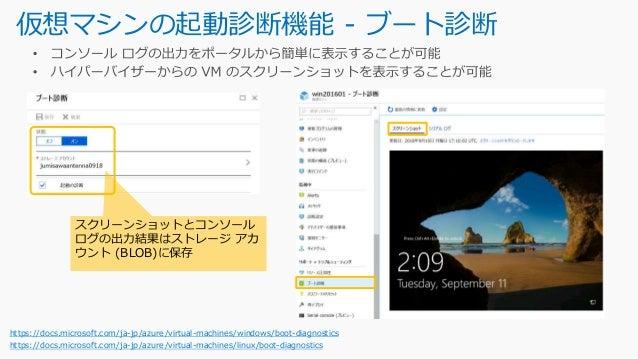 仮想マシンのリモートオペレーション機能 – 実行コマンド [Windows 仮想マシン] https://docs.microsoft.com/ja-jp/azure/virtual-machines/windows/run-command [...