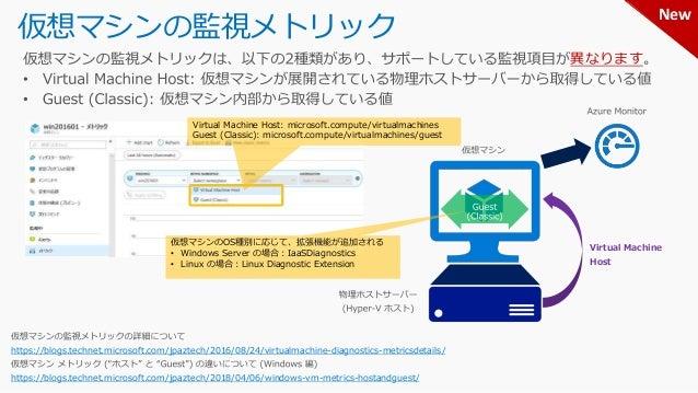 アラート通知機能 – アラート 連携をサポートしているITSM ツール • System Center Service Manager • ServiceNow • Provance • Cherwell 重大度 0~4 の5段階 で指定可能 ...