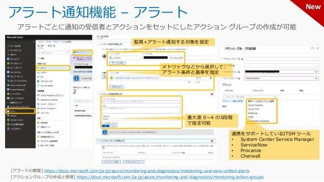 ネットワークレベルの監視・診断機能 – Network Watcher https://docs.microsoft.com/ja-jp/azure/network-watcher/