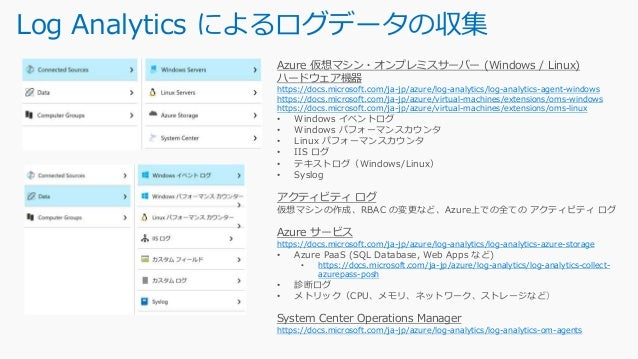 Log Analytics によるクエリ言語と視覚化 • ログ検索ポータルまたは分析ポータルを使って、対話的にクエリ・視覚化を行うことが可能 • Log Analytics クエリ言語は、シンプルな構文・高速な検索基盤を装備 https://d...
