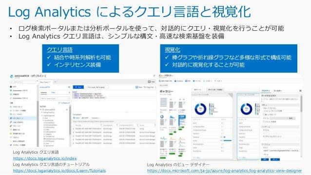 Log Analytics によるアラート通知設定 アラートルールは、最短5分間隔での実行が可能です。 ⇒イベントソースから Log Analytics への送信頻度や間隔は指定不可… https://docs.microsoft.com/ja...