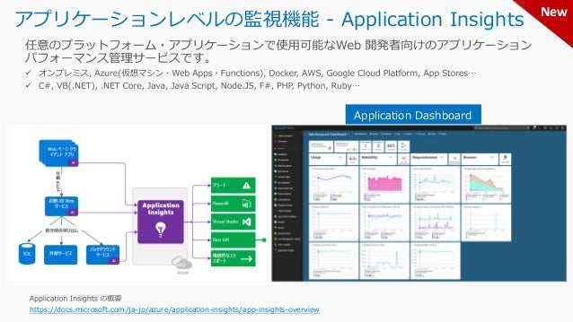 Application Insights によるパフォーマンス監視 https://docs.microsoft.com/ja-jp/azure/application-insights/app-insights-devops …などなど メト...