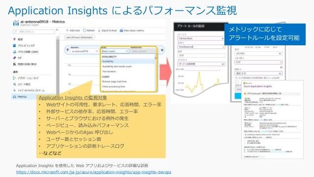 リニューアルされた Azure Monitor & Analytics 画面?! 実は、ひっそりとお試し可能になっているようで… アプリケーション + インフラ & ネットワークまでを単一の View で確認可能 New