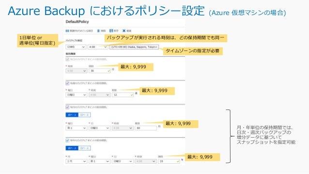 Azure Backup におけるポリシー設定 (Azure Files の場合) 1日単位 のみ 最大: 120 タイムゾーンの指定が必要 https://docs.microsoft.com/ja-jp/azure/backup/backu...