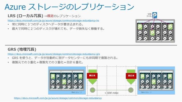 他のバックアップソリューションを検討する必要があるシナリオ https://docs.microsoft.com/ja-jp/azure/backup/backup-azure-arm-vms-prepare#supported- operat...