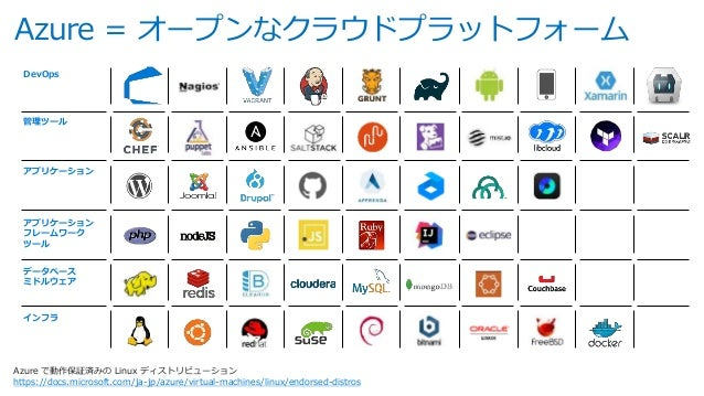 AzureJAPAN https://www.microsoft.com/ja-jp/business/nowon-azure