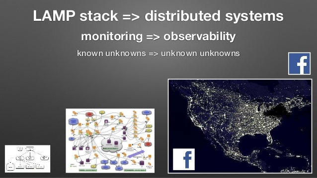 Distributed systems are particularly hostile to being cloned or imitated (or monitored). (clients, concurrency, chaotic tr...