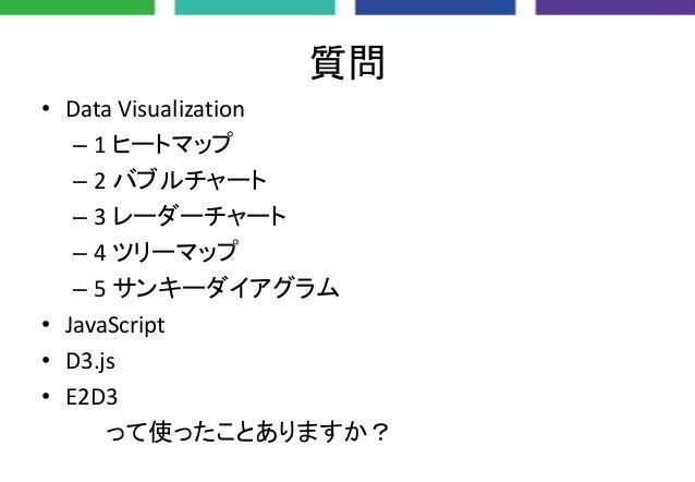 名古屋工業大学の講義資料 Slide 2