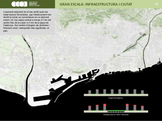 Ciutat homogènia Infraestructura+ Parc+ Densitat GRAN ESCALA: INFRAESTRUCTURA I CIUTAT 12 L'operació adquireix tot el seu ...