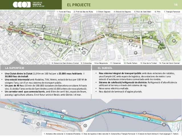 1 2 3 4 5 6 6 7 8. Estació de Sant Andreu Comtal 9. Colorantes 10.La Maquinista 11. Casernes 12. Renfe-Tallers 13. Nus de ...