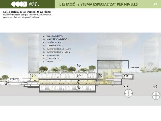 L'ESTACIÓ: SISTEMA ESPECIALTZAT PER NIVELLS 23 La compacticitat de la construcció fa que l'edifici sigui molt eficient pel...