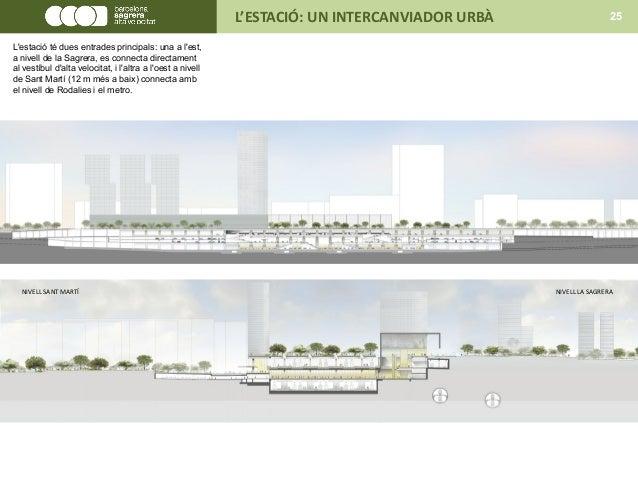 L'ESTACIÓ: UN INTERCANVIADOR URBÀ 25 L'estació té dues entrades principals: una a l'est, a nivell de la Sagrera, es connec...