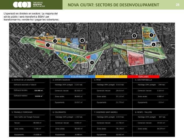 1 2 4 3 5 6 7 8 EQUIPAMENTSZONES VERDES HABITATGES TERCIARI 150.000 m2 30.000 m2 NOVA CIUTAT: SECTORS DE DESENVOLUPAMENT 2...