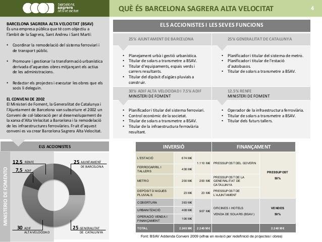 ELS ACCIONISTES QUÈ ÉS BARCELONA SAGRERA ALTA VELOCITAT 4 BARCELONA SAGRERA ALTA VELOCITAT (BSAV) És una empresa pública q...