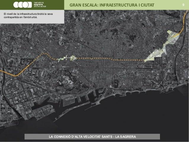 SANTS AND LA SAGRERA CONNECTION LA CONNEXIÓ D'ALTA VELOCITAT SANTS - LA SAGRERA GRAN ESCALA: INFRAESTRUCTURA I CIUTAT 9 El...