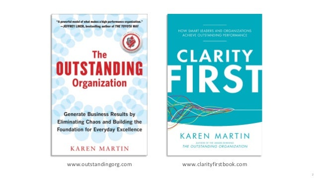 Clarity First: What it is. Why you need it. How to get it. Slide 2
