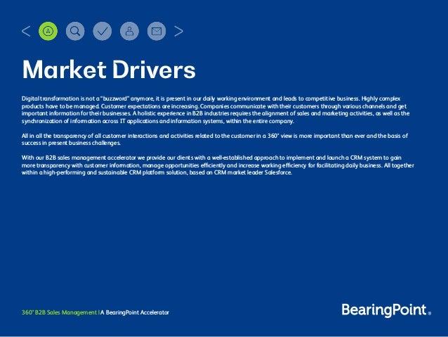 360° B2B Sales Management Slide 3