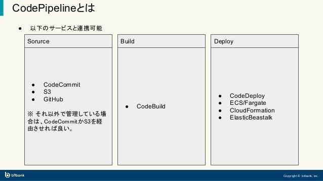 Copyright © bitbank, inc. CodePipelineとは ● 以下のサービスと連携可能 Sorurce Build Deploy ● CodeCommit ● S3 ● GitHub ※ それ以外で管理している場 合は、...