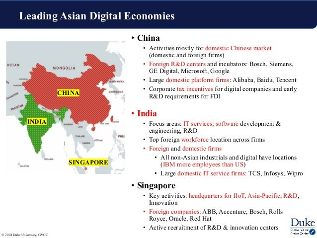 The Digital Economy & Global Value Chains: Implications for Korea