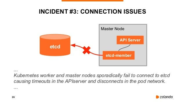 28 INCIDENT #3: CONFIRMATION FROM AWS [...] We can't go into the details [...] that resulted the networking problems durin...