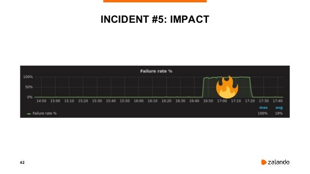 44 INCIDENT #5: WHAT HAPPENED • Deployment caused rebuild with latest stable Go version • Library for signature verificati...