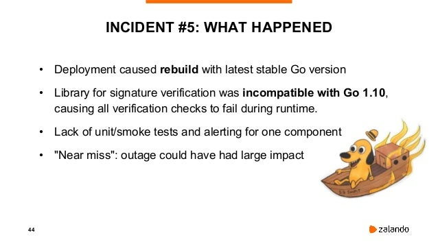 46 INCIDENT #6: CREDENTIALS QUEUE 17:30:07   [pool-6-thread-1 ]   Current queue size: 7115, current number of active worke...