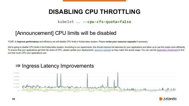 52 MORE TOPICS • Graceful Pod shutdown and race conditions (endpoints, Ingress) • Incompatible Kubernetes changes • CoreOS...