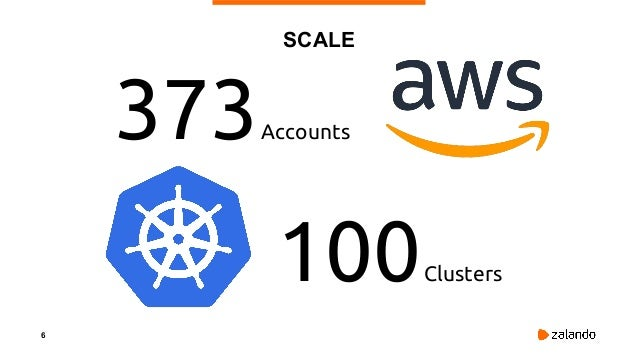 8 46+ cluster components