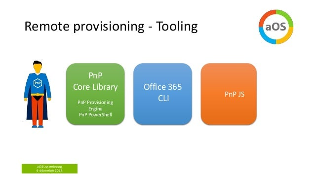 aOS Luxembourg 6 décembre 2018 Remote provisioning - Tooling Office 365 CLI PnP Core Library PnP Provisioning Engine PnP P...