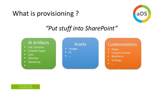 """aOS Luxembourg 6 décembre 2018 What is provisioning ? """"Put stuff into SharePoint"""" Assets  Images  JS  … IA Artifacts  ..."""