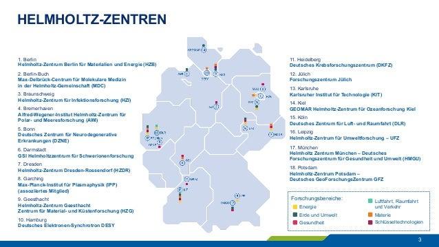 Open-Access-Strategie für Brandenburg – ein Impuls Slide 3