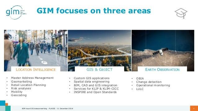 BIM-naar-GIS dataverwerking: linken en visualiseren  Slide 3