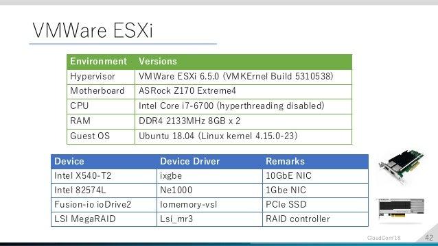 FaultVisor2: Testing Hypervisor Device Drivers against Real
