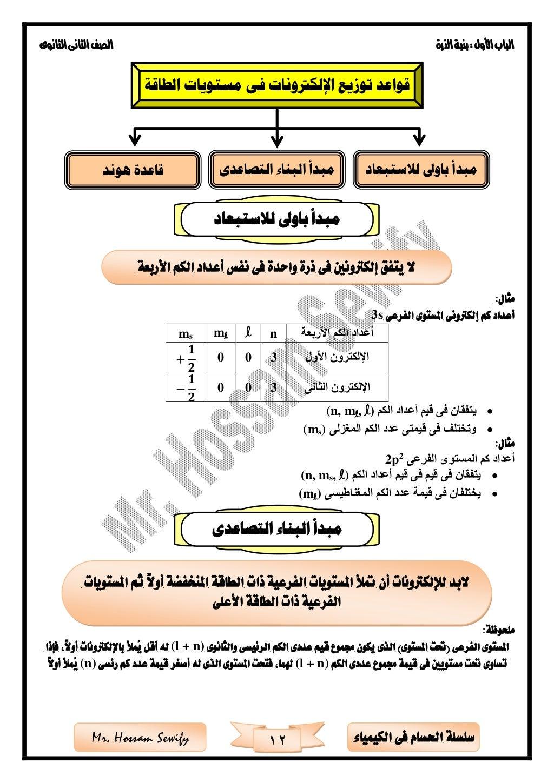 األولالبابالذرةبنية:الثانوىالثانىالصف 12 الكيمياء فى احلسام سلسلةMr. Hossam Sewify :مثال إ كم ...