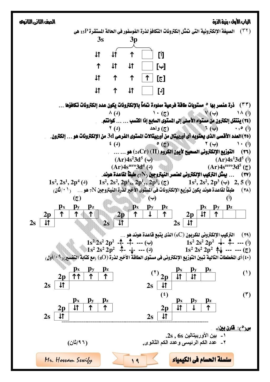 األولالبابالذرةبنية:الثانوىالثانىالصف 19 الكيمياء فى احلسام سلسلةMr. Hossam Sewify (32)املستقرة ا...